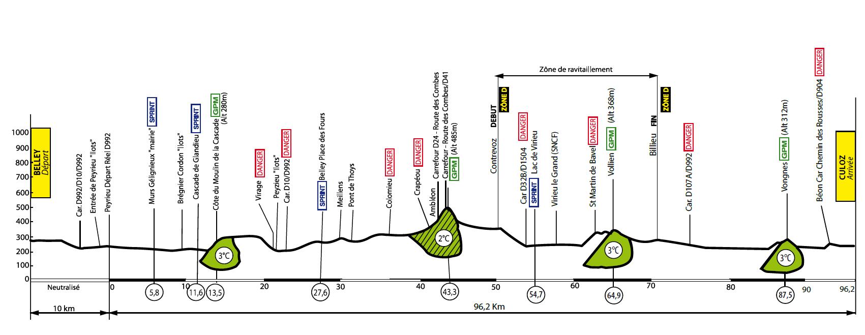 tour2017_etape1