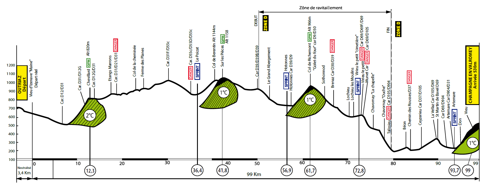 tour2017_etape2