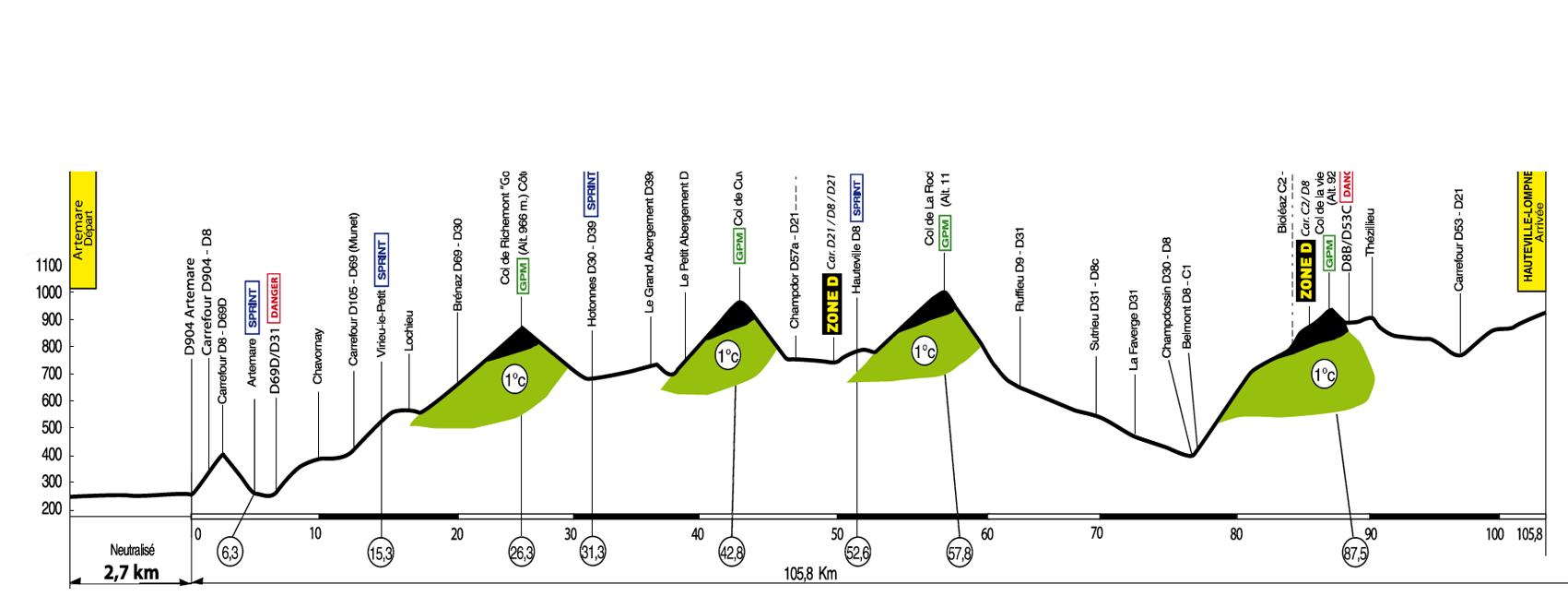 tour2017_etape5