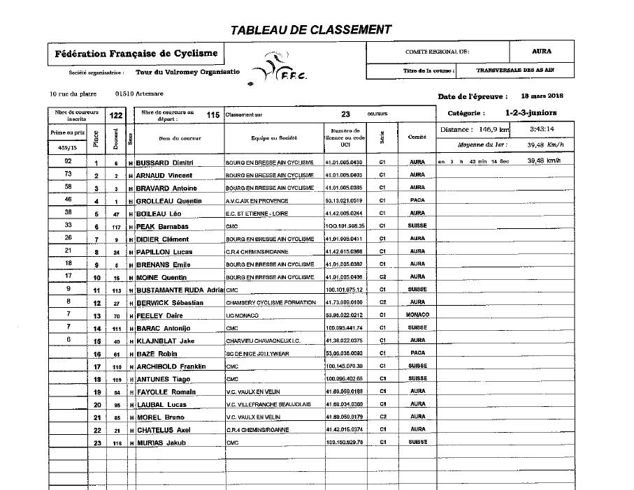 classement_24e_transversale_des_as_de_lain