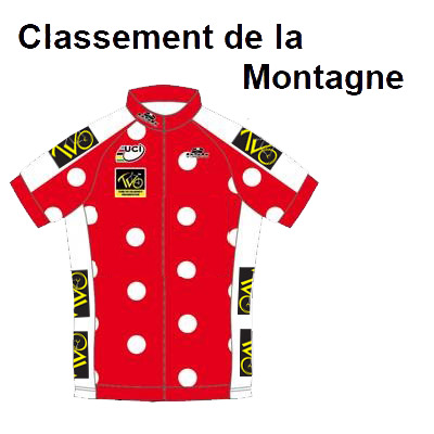 maillot_a_pois_2018
