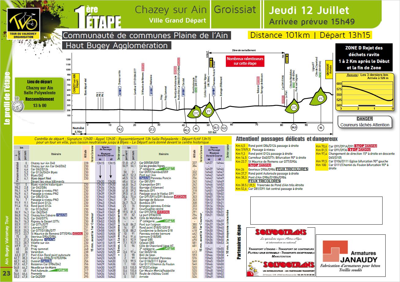 image_profil_etape_1