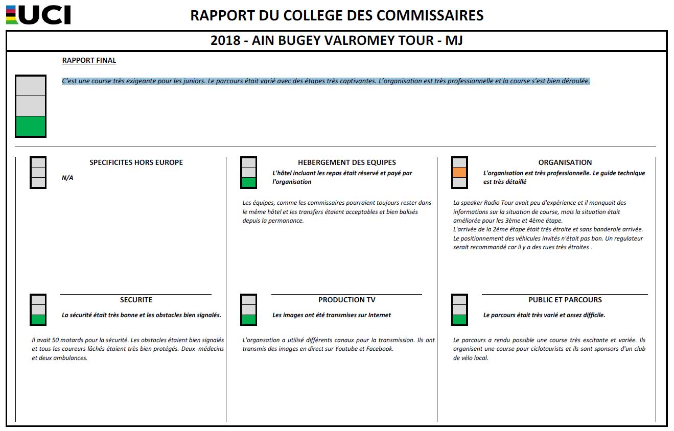 tour2019-rapport-commissaires