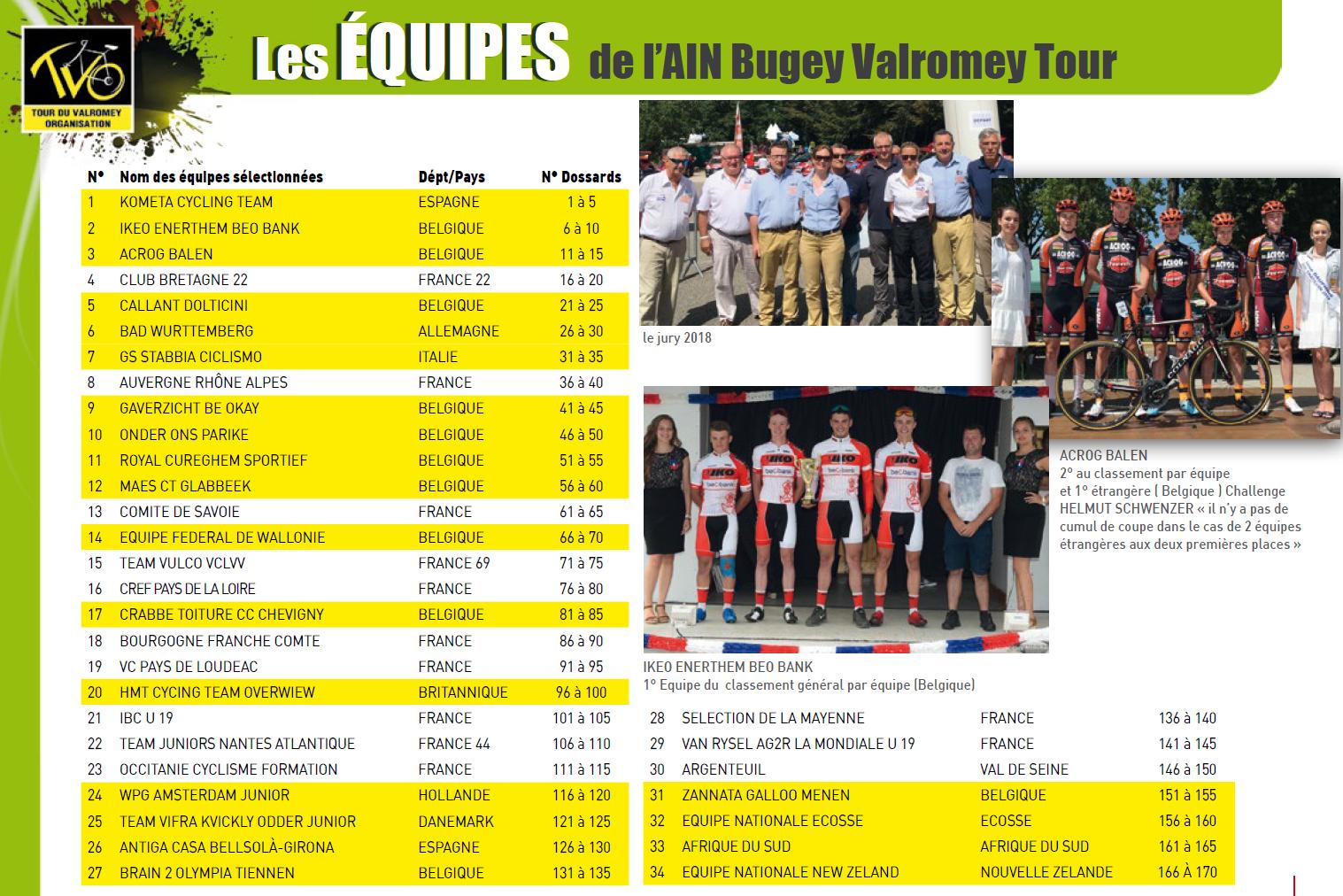 equipes_tour2019